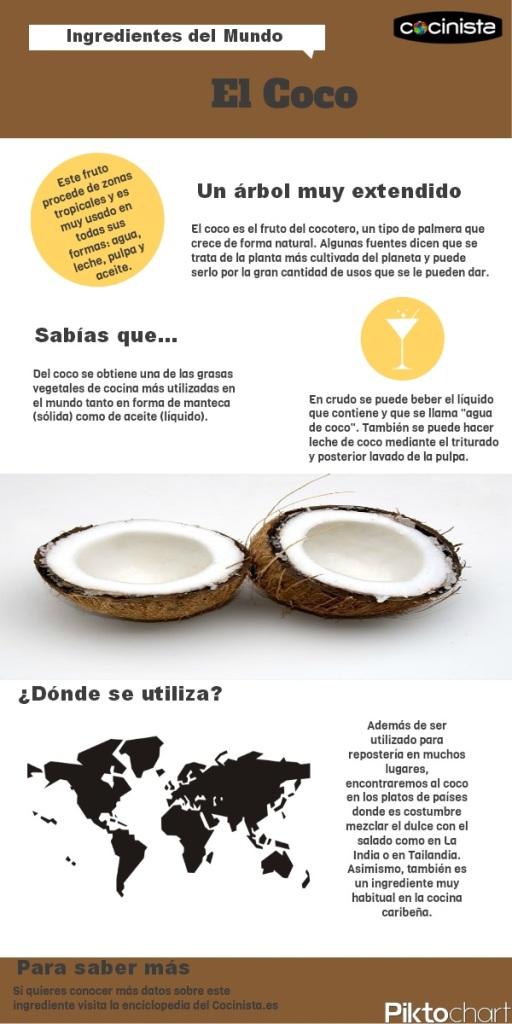 Coco-Ingrediente